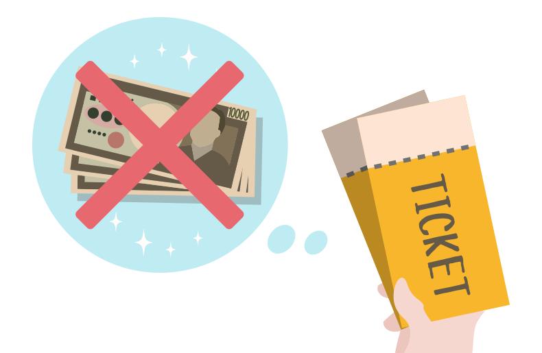 営利目的のチケット転売の禁止