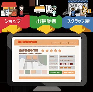 お店情報の登録